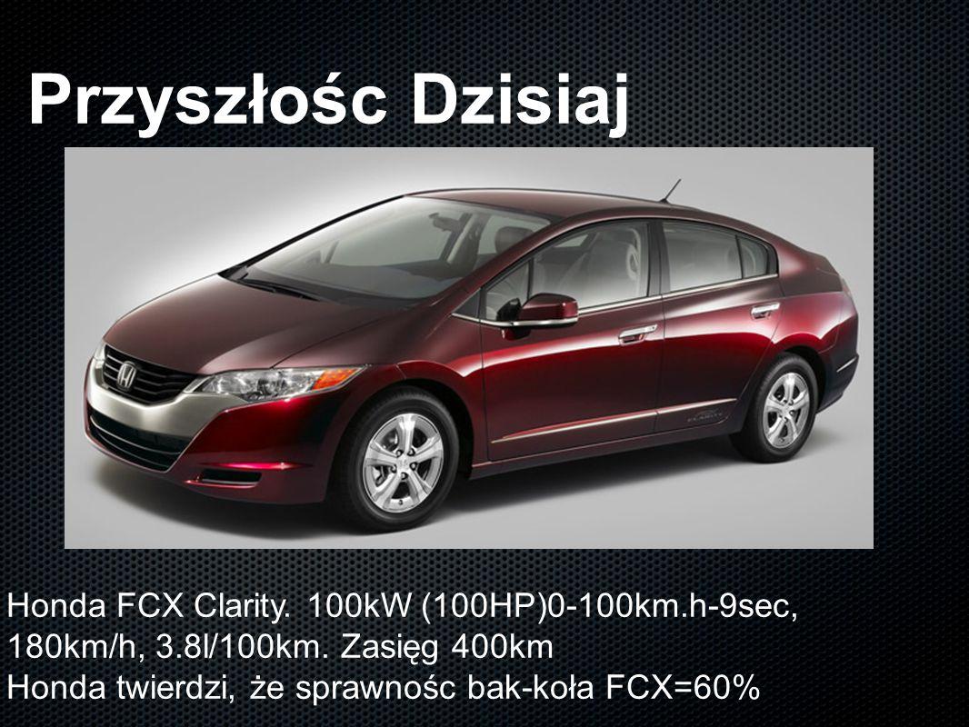 Przyszłośc Dzisiaj 43 Honda FCX Clarity. 100kW (100HP)0-100km.h-9sec, 180km/h, 3.8l/100km. Zasięg 400km Honda twierdzi, że sprawnośc bak-koła FCX=60%