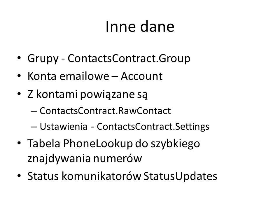 Inne dane Grupy - ContactsContract.Group Konta emailowe – Account Z kontami powiązane są – ContactsContract.RawContact – Ustawienia - ContactsContract.Settings Tabela PhoneLookup do szybkiego znajdywania numerów Status komunikatorów StatusUpdates