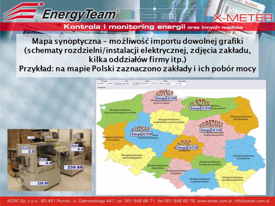 Mapa synoptyczna – możliwość importu dowolnej grafiki (schematy rozdzielni/instalacji elektrycznej, zdjęcia zakładu, kilka oddziałów firmy itp.) Przyk