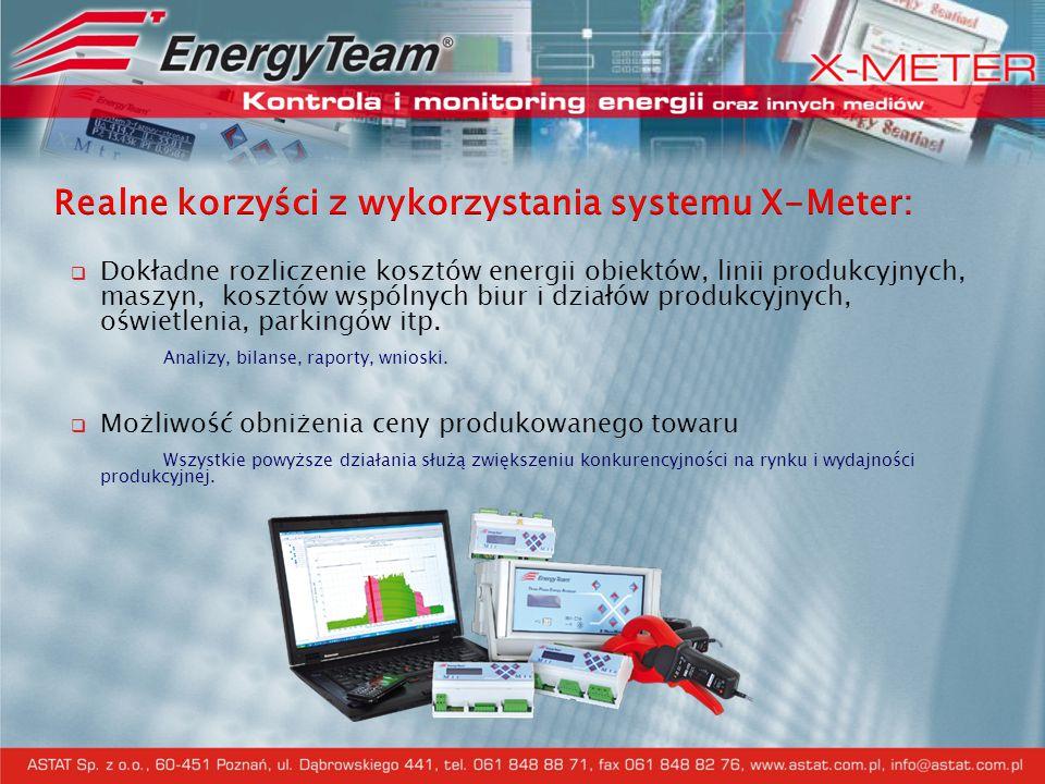  Dokładne rozliczenie kosztów energii obiektów, linii produkcyjnych, maszyn, kosztów wspólnych biur i działów produkcyjnych, oświetlenia, parkingów i