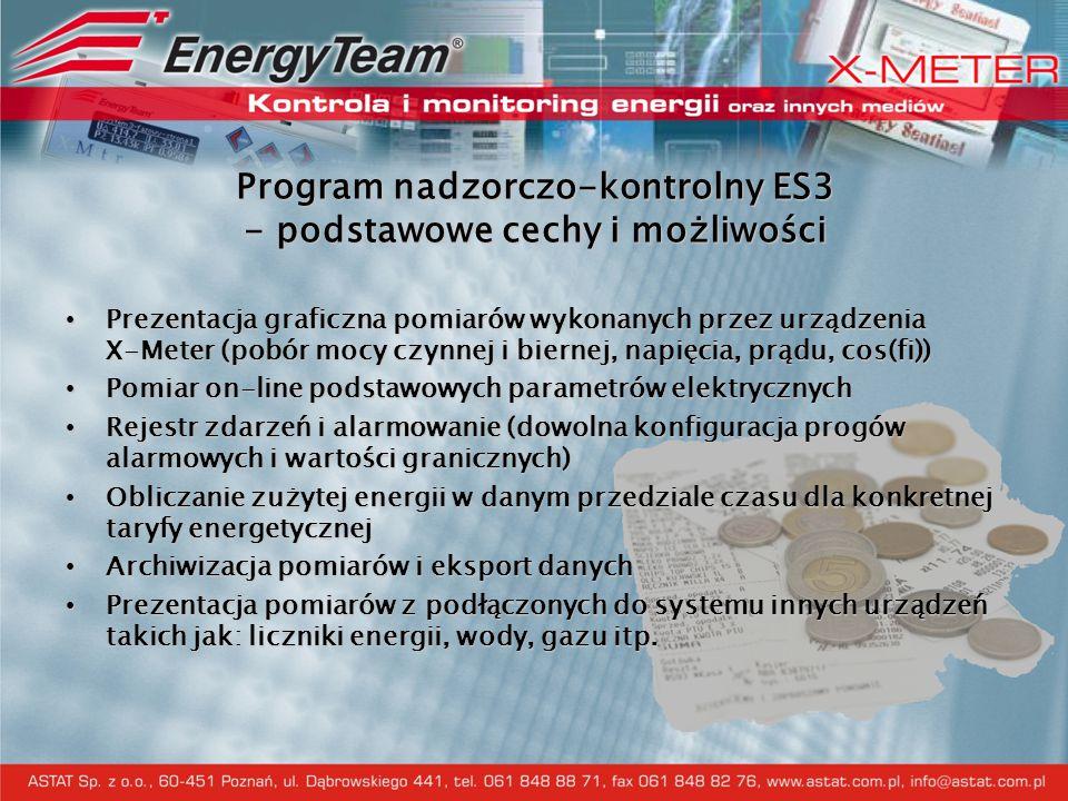 Program nadzorczo-kontrolny ES3 - podstawowe cechy i możliwości Prezentacja graficzna pomiarów wykonanych przez urządzenia X-Meter (pobór mocy czynnej