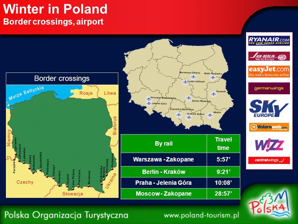 Winter in Poland Border crossings, airport By rail Travel time Warszawa - Zakopane5:57' Berlin - Kraków9:21' Praha - Jelenia Góra10:08' Moscow - Zakopane28:57' Border crossings