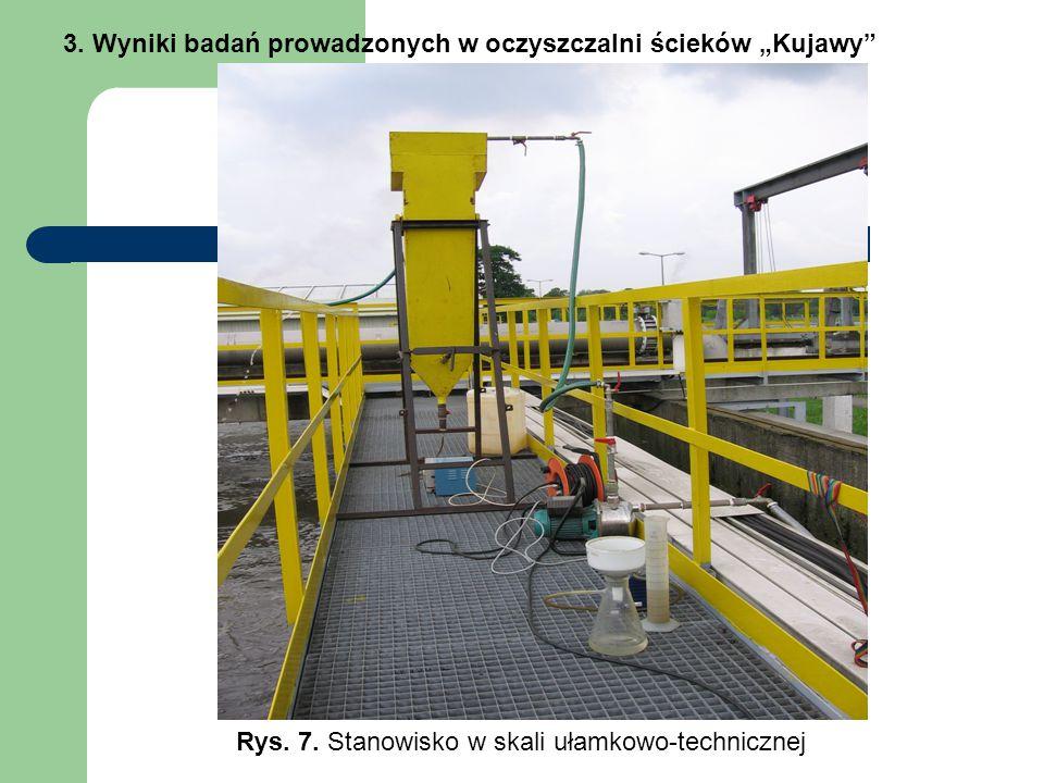 """3. Wyniki badań prowadzonych w oczyszczalni ścieków """"Kujawy"""" Rys. 7. Stanowisko w skali ułamkowo-technicznej"""