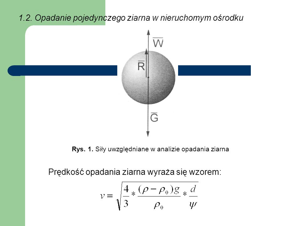 1.2. Opadanie pojedynczego ziarna w nieruchomym ośrodku Rys. 1. Siły uwzględniane w analizie opadania ziarna Prędkość opadania ziarna wyraża się wzore