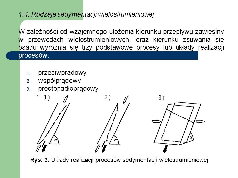 1.4. Rodzaje sedymentacji wielostrumieniowej W zależności od wzajemnego ułożenia kierunku przepływu zawiesiny w przewodach wielostrumieniowych, oraz k