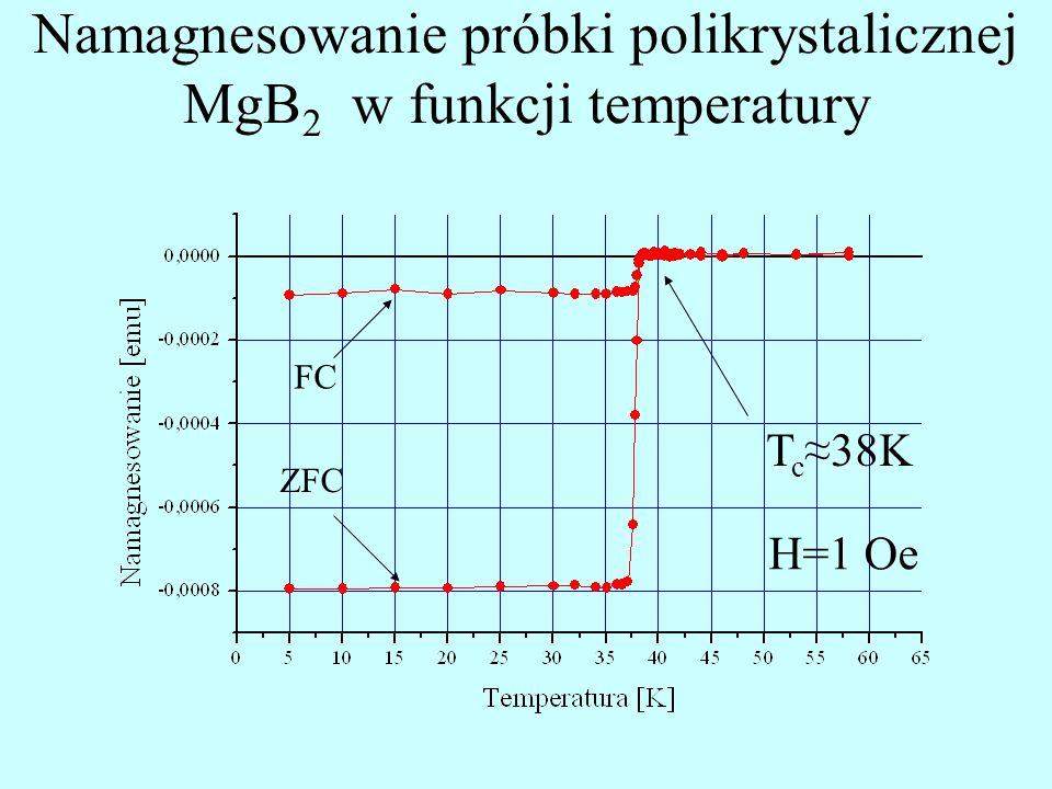 T c ≈38K FC ZFC H=1 Oe Namagnesowanie próbki polikrystalicznej MgB 2 w funkcji temperatury