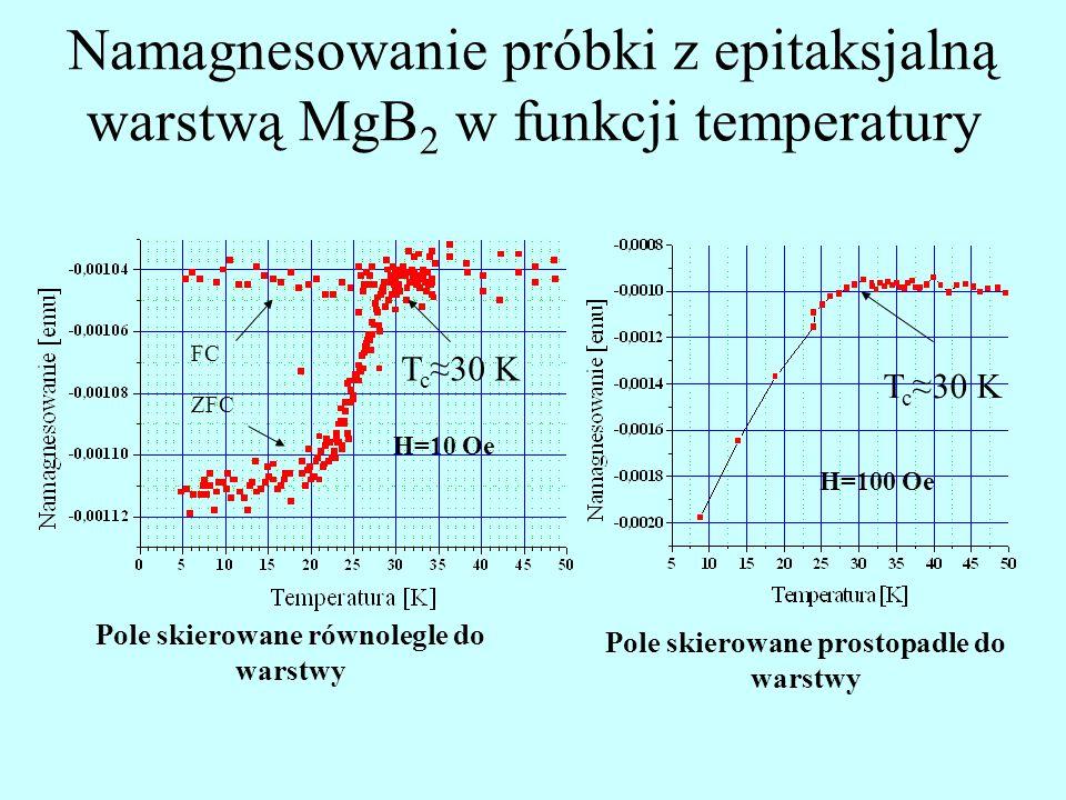 Namagnesowanie próbki z epitaksjalną warstwą MgB 2 w funkcji temperatury Pole skierowane równolegle do warstwy FC ZFC H=10 Oe T c ≈30 K Pole skierowane prostopadle do warstwy H=100 Oe T c ≈30 K