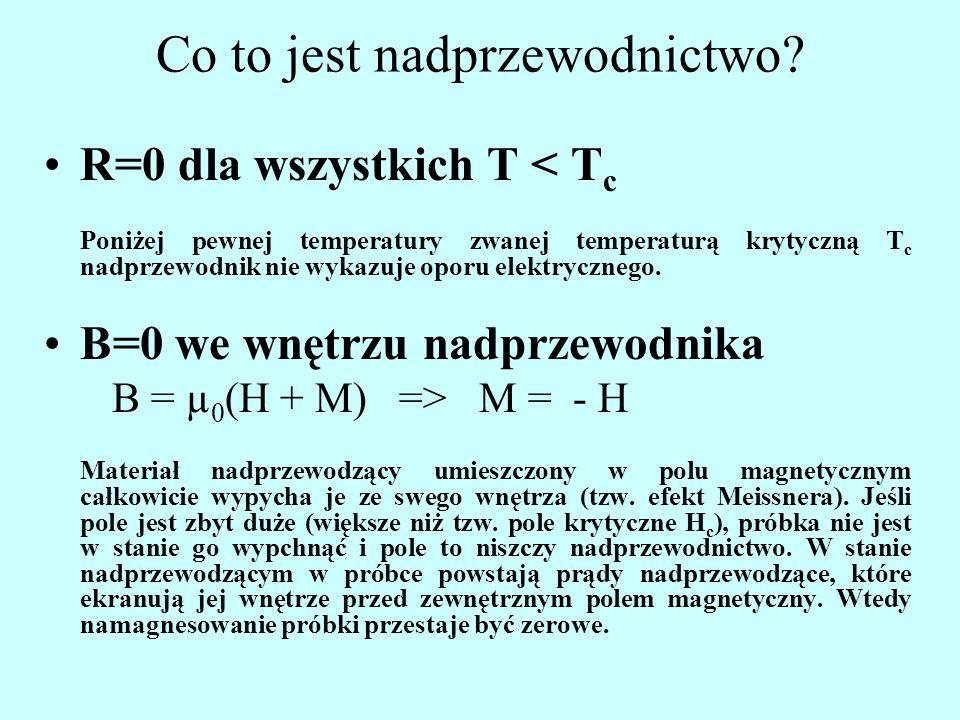Co to jest nadprzewodnictwo? R=0 dla wszystkich T < T c Poniżej pewnej temperatury zwanej temperaturą krytyczną T c nadprzewodnik nie wykazuje oporu e