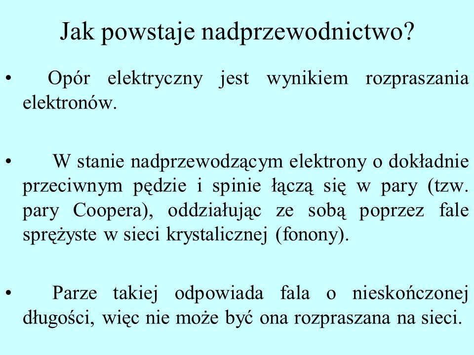 Jak powstaje nadprzewodnictwo? Opór elektryczny jest wynikiem rozpraszania elektronów. W stanie nadprzewodzącym elektrony o dokładnie przeciwnym pędzi