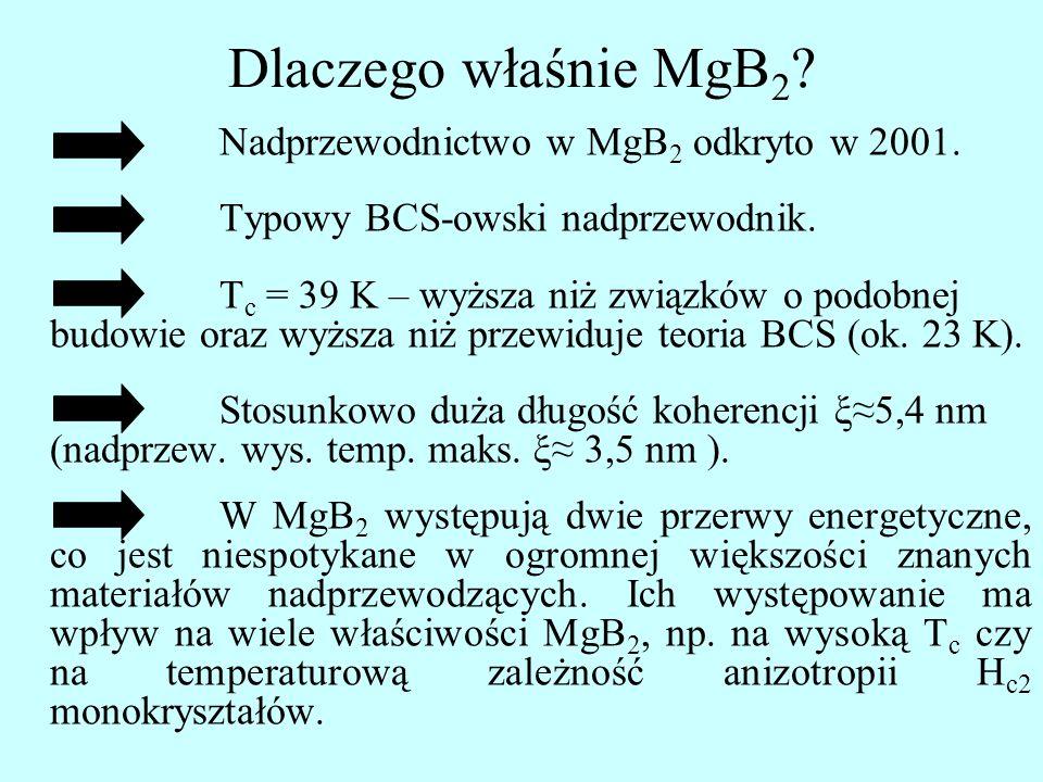 Nadprzewodnictwo w MgB 2 odkryto w 2001.Typowy BCS-owski nadprzewodnik.