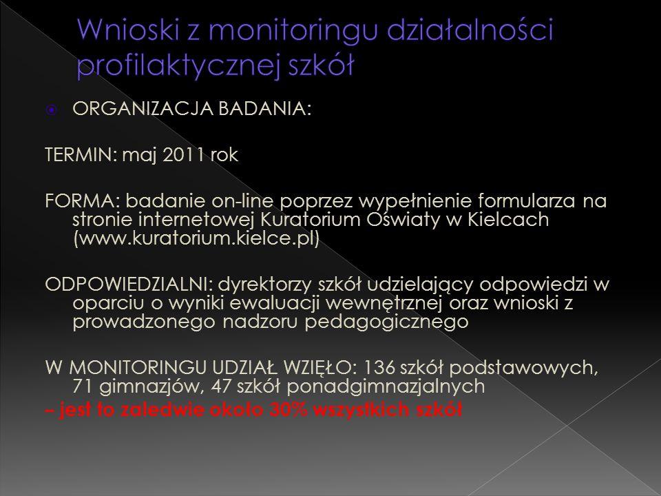  ORGANIZACJA BADANIA: TERMIN: maj 2011 rok FORMA: badanie on - line poprzez wypełnienie formularza na stronie internetowej Kuratorium Oświaty w Kielc