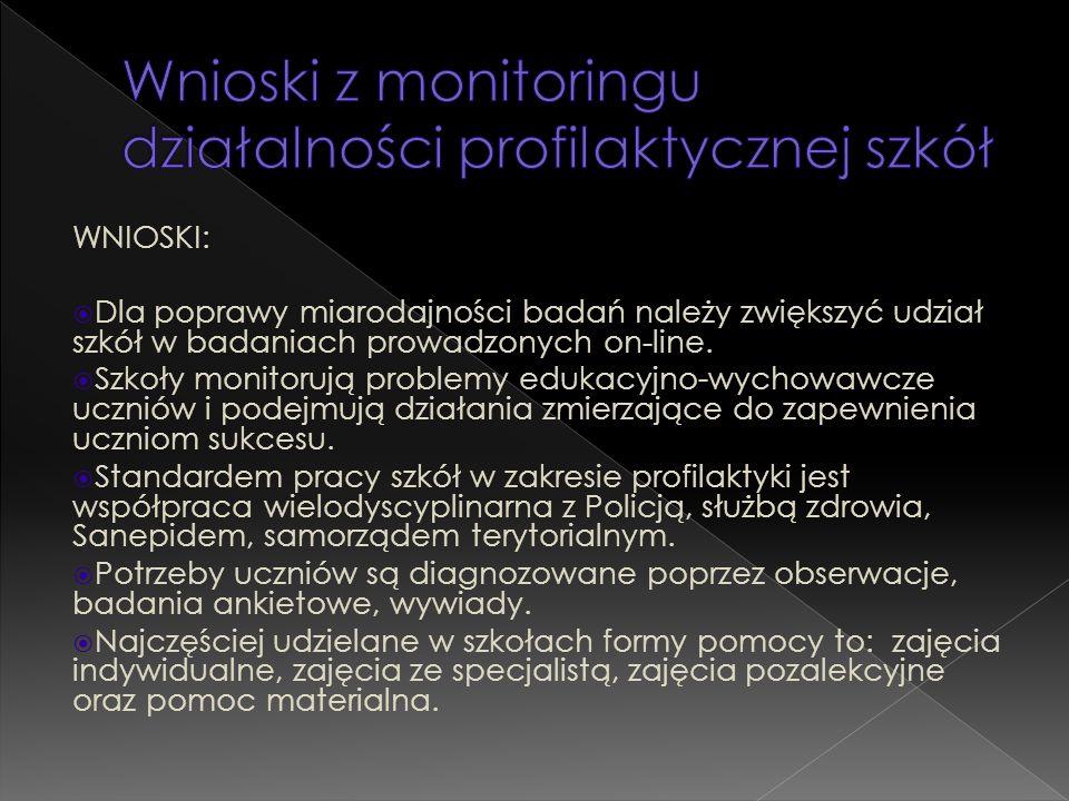 """""""Dopalaczom STOP konferencja wojewódzka zorganizowana 27 października 2010 r."""