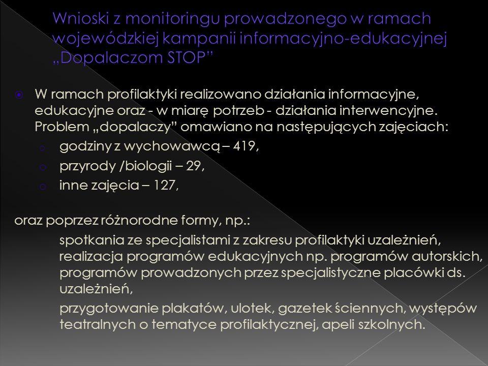  W zakresie problematyki uzależnień placówki współpracowały z: - poradniami psychologiczno-pedagogicznymi, - Policją, Strażą Miejską, Sądem dla Nieletnich, - Gminną Komisją Rozwiązywania Problemów Alkoholowych, - PCK, - Stowarzyszeniem Nadzieja Rodzinie, - Ośrodkiem MONAR, - LOK, - Państwową Stacją Sanitarno-Epidemiologiczną.