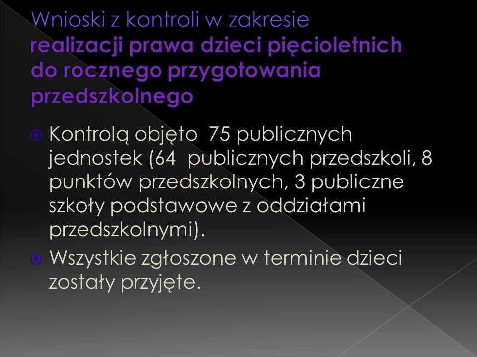  Kontrolą objęto 75 publicznych jednostek (64 publicznych przedszkoli, 8 punktów przedszkolnych, 3 publiczne szkoły podstawowe z oddziałami przedszko