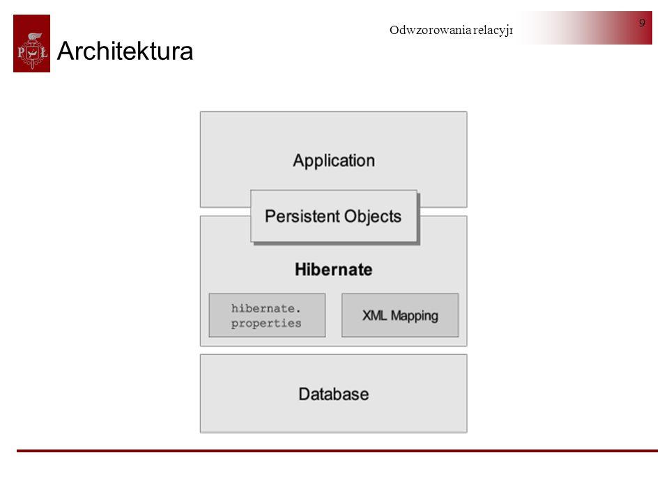 Odwzorowania relacyjno-obiektowe 9 Architektura