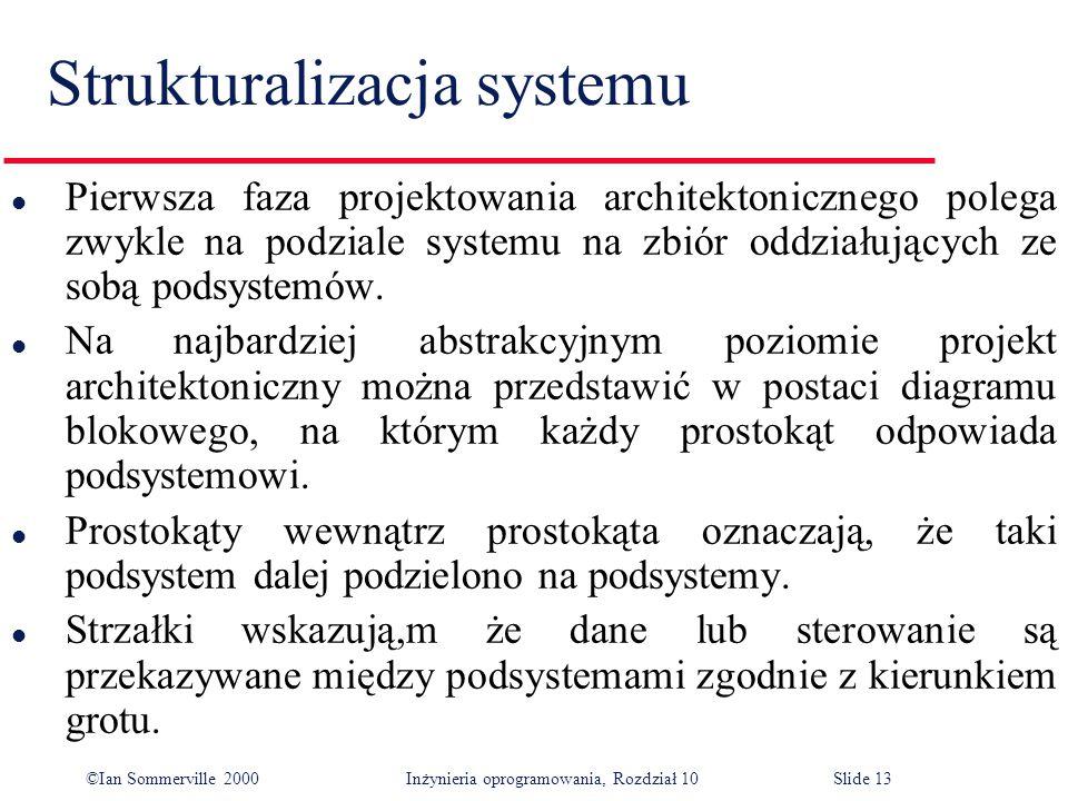 ©Ian Sommerville 2000 Inżynieria oprogramowania, Rozdział 10Slide 13 Strukturalizacja systemu l Pierwsza faza projektowania architektonicznego polega zwykle na podziale systemu na zbiór oddziałujących ze sobą podsystemów.