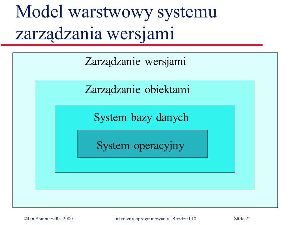 ©Ian Sommerville 2000 Inżynieria oprogramowania, Rozdział 10Slide 22 Model warstwowy systemu zarządzania wersjami Zarządzanie wersjami Zarządzanie obiektami System bazy danych System operacyjny