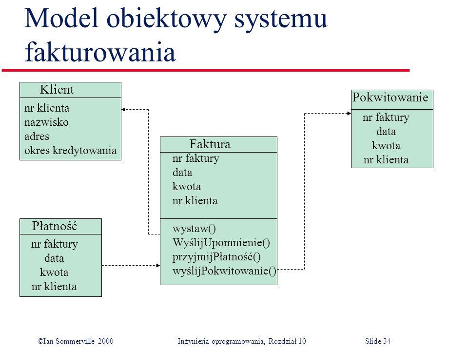 ©Ian Sommerville 2000 Inżynieria oprogramowania, Rozdział 10Slide 34 Model obiektowy systemu fakturowania Klient nr klienta nazwisko adres okres kredytowania Pokwitowanie nr faktury data kwota nr klienta Płatność nr faktury data kwota nr klienta Faktura nr faktury data kwota nr klienta wystaw() WyślijUpomnienie() przyjmijPłatność() wyślijPokwitowanie()