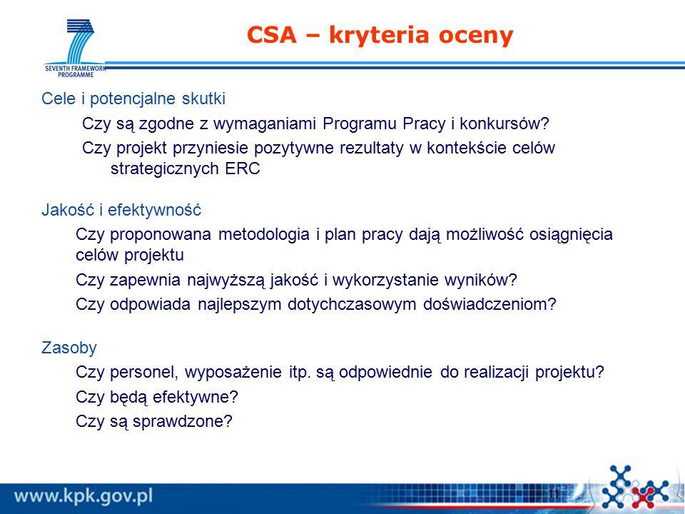 11 CSA – kryteria oceny Cele i potencjalne skutki Czy są zgodne z wymaganiami Programu Pracy i konkursów? Czy projekt przyniesie pozytywne rezultaty w