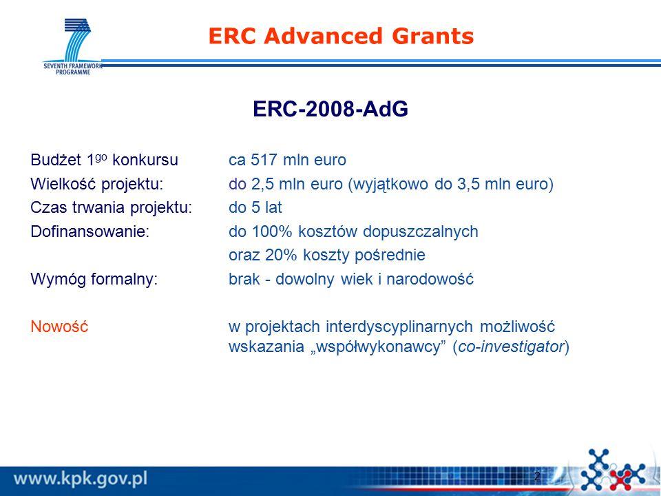 """2 ERC-2008-AdG Budżet 1 go konkursu ca 517 mln euro Wielkość projektu: do 2,5 mln euro (wyjątkowo do 3,5 mln euro) Czas trwania projektu: do 5 lat Dofinansowanie:do 100% kosztów dopuszczalnych oraz 20% koszty pośrednie Wymóg formalny: brak - dowolny wiek i narodowość Nowośćw projektach interdyscyplinarnych możliwość wskazania """"współwykonawcy (co-investigator) ERC Advanced Grants"""