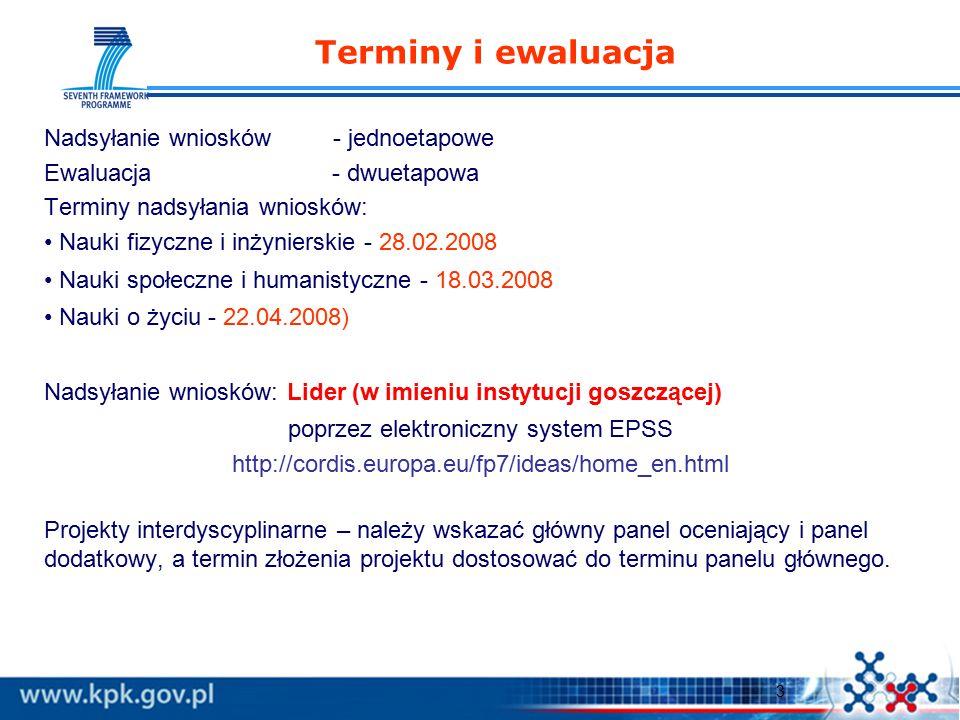 3 Nadsyłanie wniosków - jednoetapowe Ewaluacja - dwuetapowa Terminy nadsyłania wniosków: Nauki fizyczne i inżynierskie - 28.02.2008 Nauki społeczne i humanistyczne - 18.03.2008 Nauki o życiu - 22.04.2008) Nadsyłanie wniosków: Lider (w imieniu instytucji goszczącej) poprzez elektroniczny system EPSS http://cordis.europa.eu/fp7/ideas/home_en.html Projekty interdyscyplinarne – należy wskazać główny panel oceniający i panel dodatkowy, a termin złożenia projektu dostosować do terminu panelu głównego.