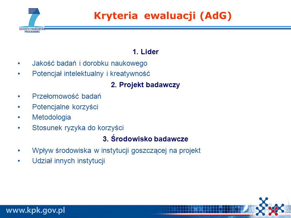 6 Kryteria ewaluacji (AdG) 1. Lider Jakość badań i dorobku naukowego Potencjał intelektualny i kreatywność 2. Projekt badawczy Przełomowość badań Pote