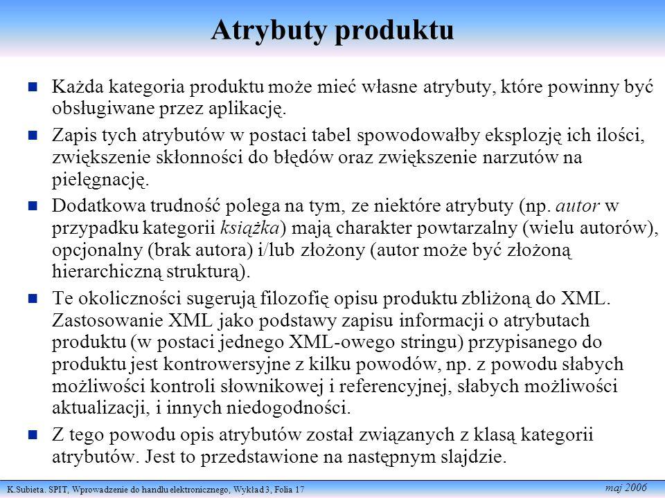 K.Subieta.
