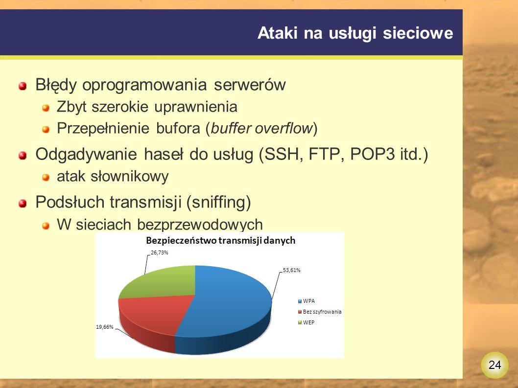 24 Ataki na usługi sieciowe Błędy oprogramowania serwerów Zbyt szerokie uprawnienia Przepełnienie bufora (buffer overflow) Odgadywanie haseł do usług (SSH, FTP, POP3 itd.) atak słownikowy Podsłuch transmisji (sniffing) W sieciach bezprzewodowych