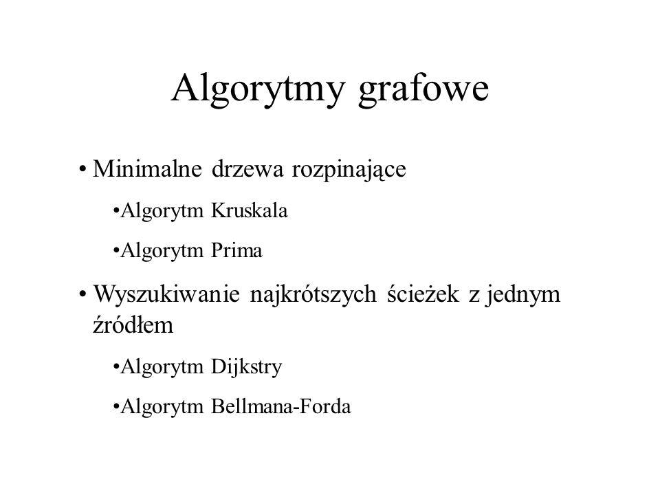 Algorytm Bellmana-Forda (przykład) s 5 6 7 7     0 8 3 9 -4 -2 2 -3 s 5 6 7 7   6 7 0 8 3 9 -4 -2 2 -3 s 5 6 7 7 2 4 6 7 0 8 3 9 -4 -2 2 -3 9 s 5 6 7 7 2 4 2 7 0 8 3 -4 -2 2 -3 s 5 6 7 7 -2 4 2 7 0 8 3 -4 -2 2 -3