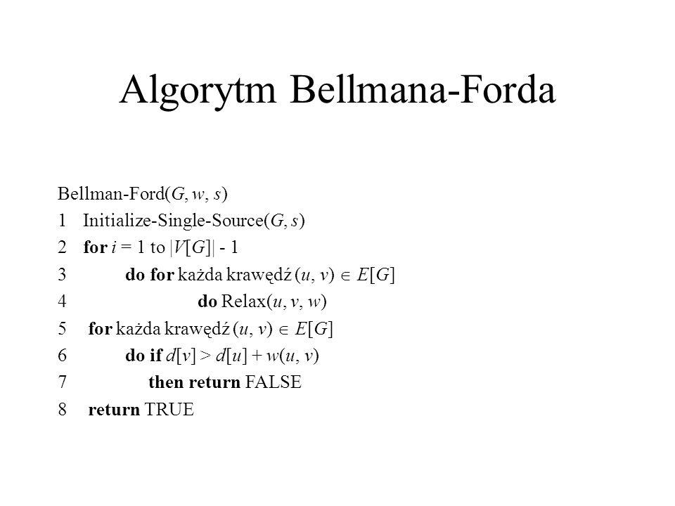 Algorytm Bellmana-Forda Bellman-Ford(G, w, s) 1Initialize-Single-Source(G, s) 2for i = 1 to |V[G]| - 1 3do for każda krawędź (u, v)  E[G] 4 do Relax(u, v, w) 5 for każda krawędź (u, v)  E[G] 6do if d[v] > d[u] + w(u, v) 7 then return FALSE 8 return TRUE