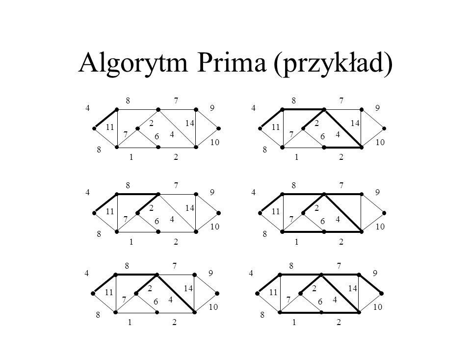 Algorytm Prima (przykład) 87 49 14 10 21 11 2 7 8 4 6 4 87 9 14 10 21 11 2 7 8 4 6 4 87 9 14 10 21 11 2 7 8 4 6 4 87 9 14 10 21 11 2 7 8 4 6 21 4 87 9 10 11 2 7 8 4 6 87 21 49 14 10 11 2 7 8 4 6