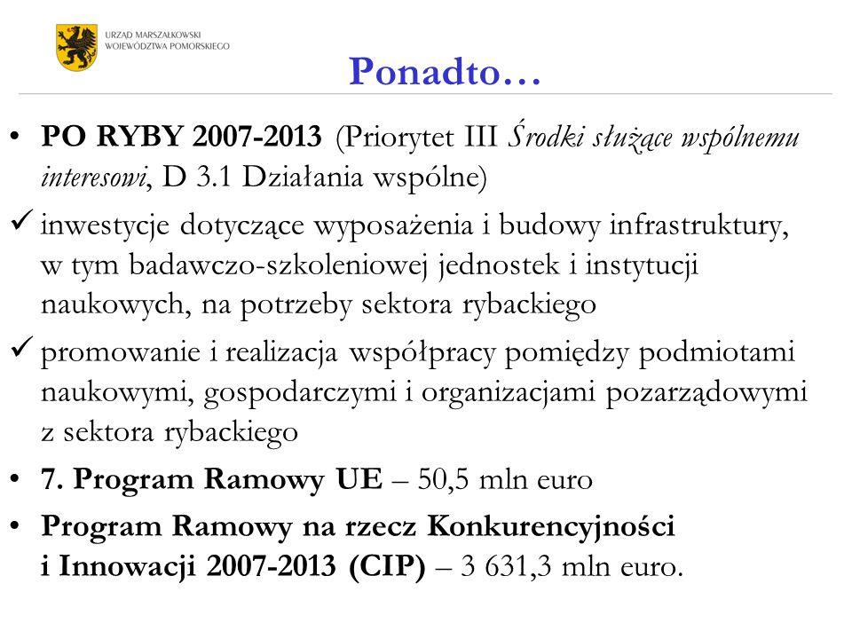Ponadto… PO RYBY 2007-2013 (Priorytet III Środki służące wspólnemu interesowi, D 3.1 Działania wspólne) inwestycje dotyczące wyposażenia i budowy infrastruktury, w tym badawczo-szkoleniowej jednostek i instytucji naukowych, na potrzeby sektora rybackiego promowanie i realizacja współpracy pomiędzy podmiotami naukowymi, gospodarczymi i organizacjami pozarządowymi z sektora rybackiego 7.