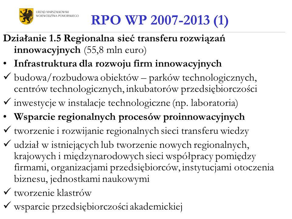 RPO WP 2007-2013 (1) Działanie 1.5 Regionalna sieć transferu rozwiązań innowacyjnych (55,8 mln euro) Infrastruktura dla rozwoju firm innowacyjnych budowa/rozbudowa obiektów – parków technologicznych, centrów technologicznych, inkubatorów przedsiębiorczości inwestycje w instalacje technologiczne (np.