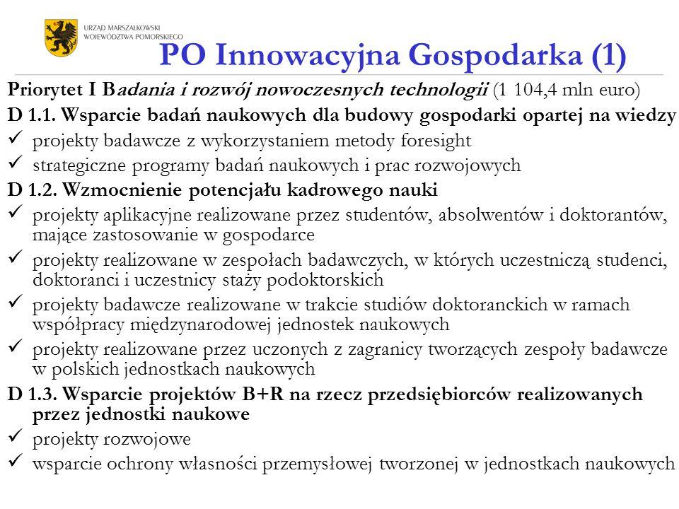 PO Innowacyjna Gospodarka (1) Priorytet I Badania i rozwój nowoczesnych technologii (1 104,4 mln euro) D 1.1. Wsparcie badań naukowych dla budowy gosp