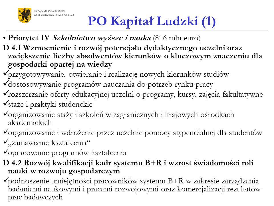 PO Kapitał Ludzki (1) Priorytet IV Szkolnictwo wyższe i nauka (816 mln euro) D 4.1 Wzmocnienie i rozwój potencjału dydaktycznego uczelni oraz zwiększe