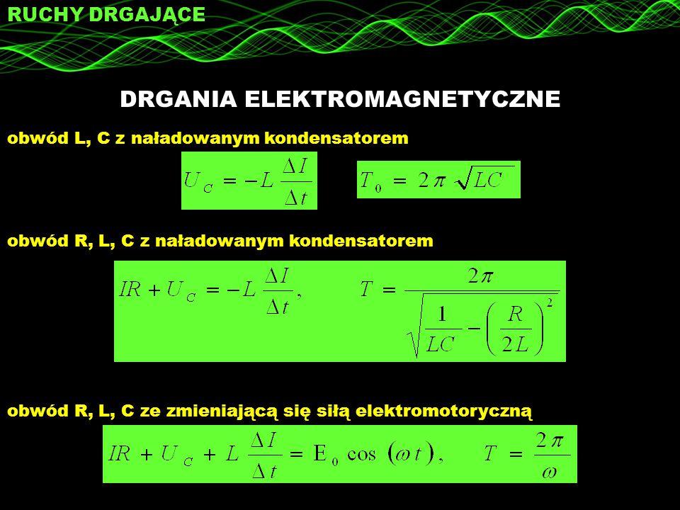 DRGANIA ELEKTROMAGNETYCZNE RUCHY DRGAJĄCE obwód L, C z naładowanym kondensatorem obwód R, L, C z naładowanym kondensatorem obwód R, L, C ze zmieniającą się siłą elektromotoryczną