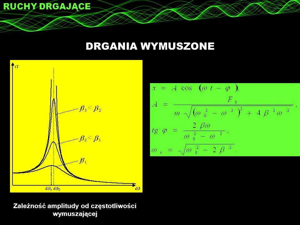 DRGANIA WYMUSZONE RUCHY DRGAJĄCE Zależność amplitudy od częstotliwości wymuszającej