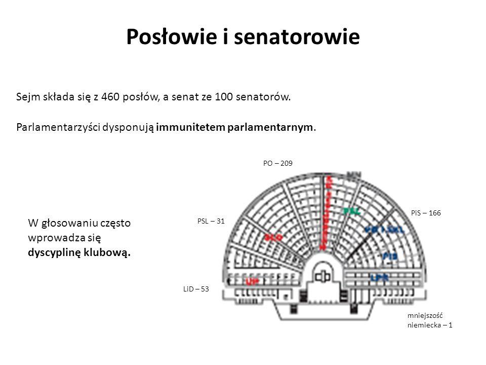 Posłowie i senatorowie Sejm składa się z 460 posłów, a senat ze 100 senatorów. PiS – 166 PO – 209 PSL – 31 LiD – 53 mniejszość niemiecka – 1 Parlament