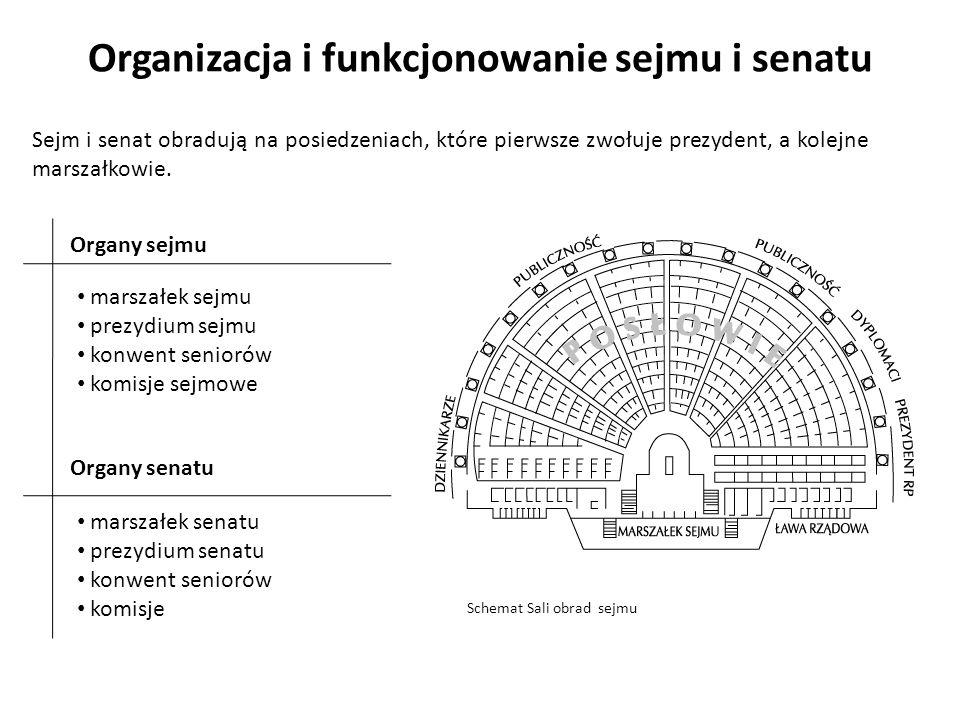 Organizacja i funkcjonowanie sejmu i senatu Sejm i senat obradują na posiedzeniach, które pierwsze zwołuje prezydent, a kolejne marszałkowie. Organy s