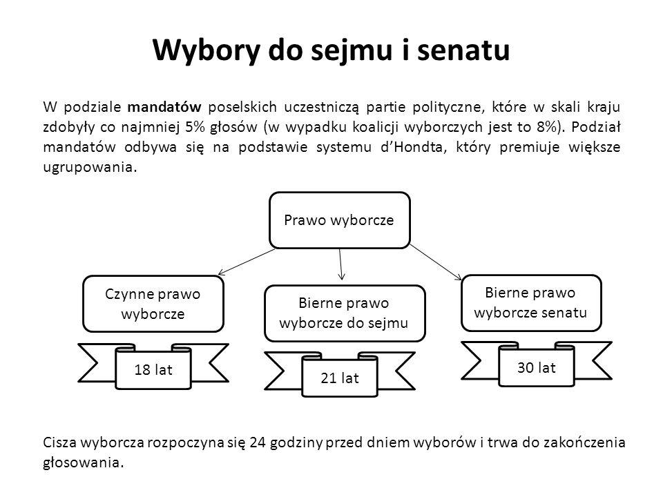 Wybory do sejmu i senatu W podziale mandatów poselskich uczestniczą partie polityczne, które w skali kraju zdobyły co najmniej 5% głosów (w wypadku ko