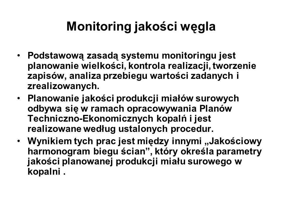 Monitoring jakości węgla Podstawową zasadą systemu monitoringu jest planowanie wielkości, kontrola realizacji, tworzenie zapisów, analiza przebiegu wa