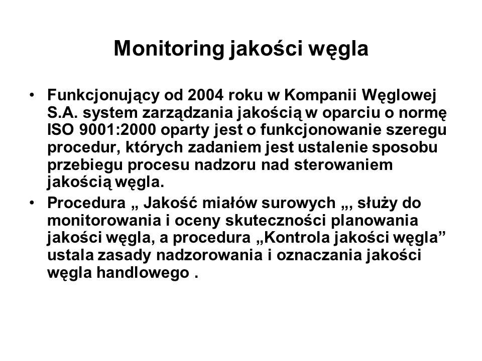 Monitoring jakości węgla Funkcjonujący od 2004 roku w Kompanii Węglowej S.A. system zarządzania jakością w oparciu o normę ISO 9001:2000 oparty jest o