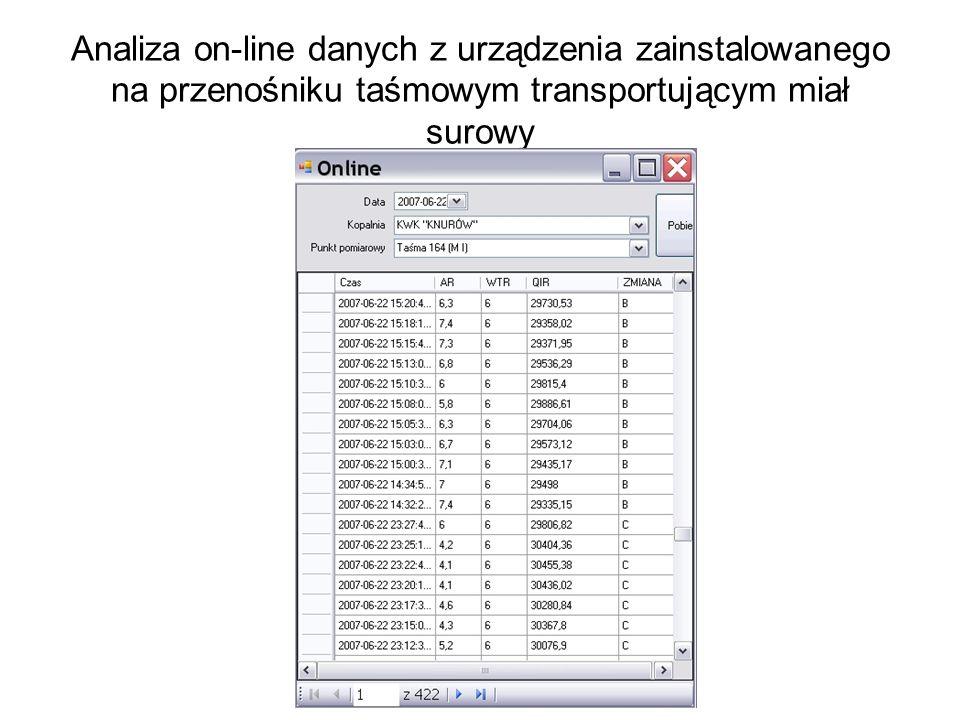 Analiza on-line danych z urządzenia zainstalowanego na przenośniku taśmowym transportującym miał surowy