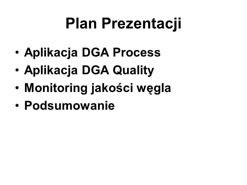 Plan Prezentacji Aplikacja DGA Process Aplikacja DGA Quality Monitoring jakości węgla Podsumowanie
