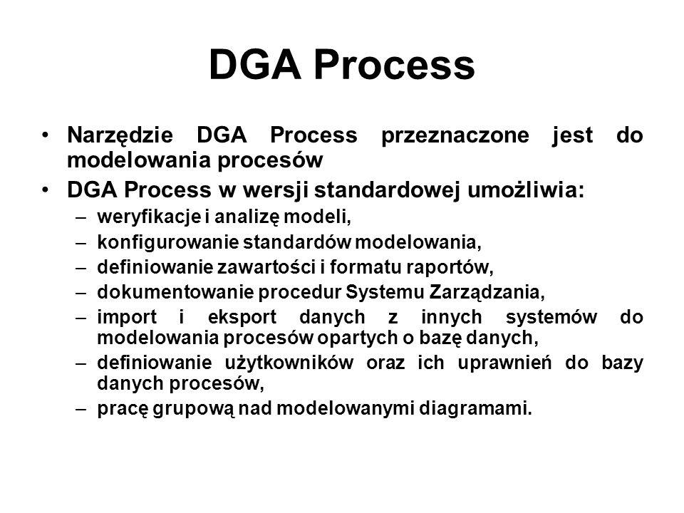 DGA Process Narzędzie DGA Process przeznaczone jest do modelowania procesów DGA Process w wersji standardowej umożliwia: –weryfikacje i analizę modeli