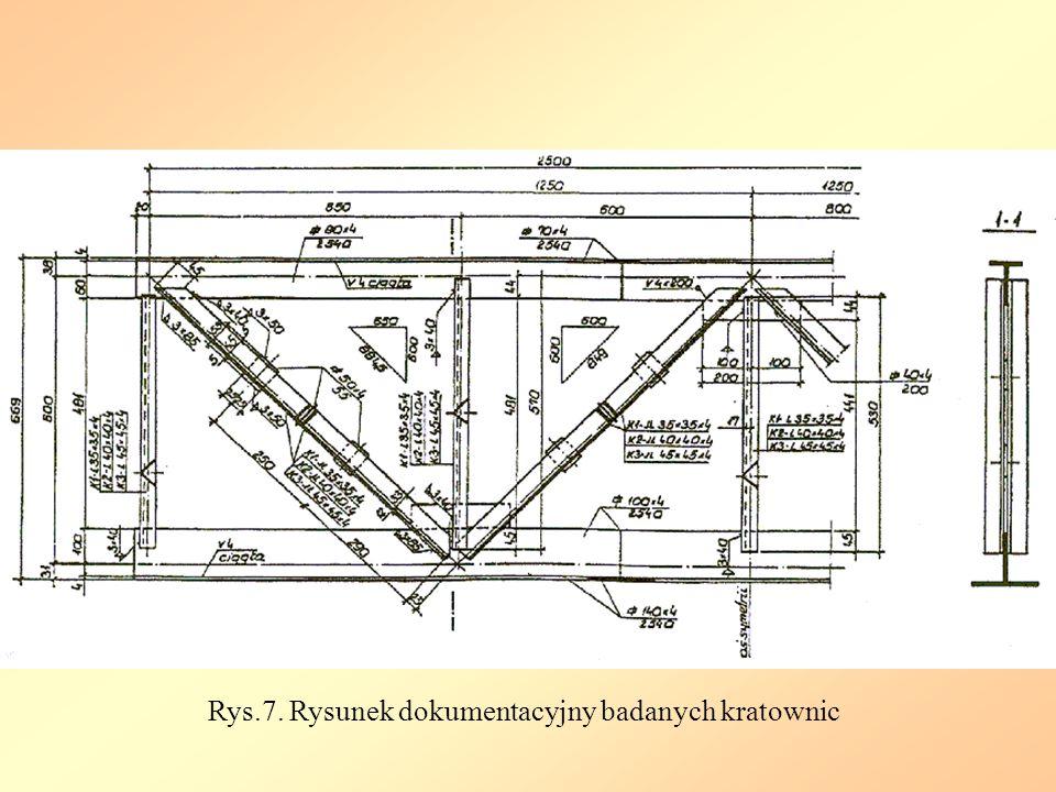 Rys.7. Rysunek dokumentacyjny badanych kratownic