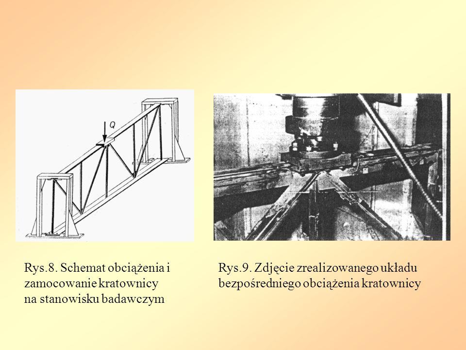 Rys.8. Schemat obciążenia i zamocowanie kratownicy na stanowisku badawczym Rys.9. Zdjęcie zrealizowanego układu bezpośredniego obciążenia kratownicy
