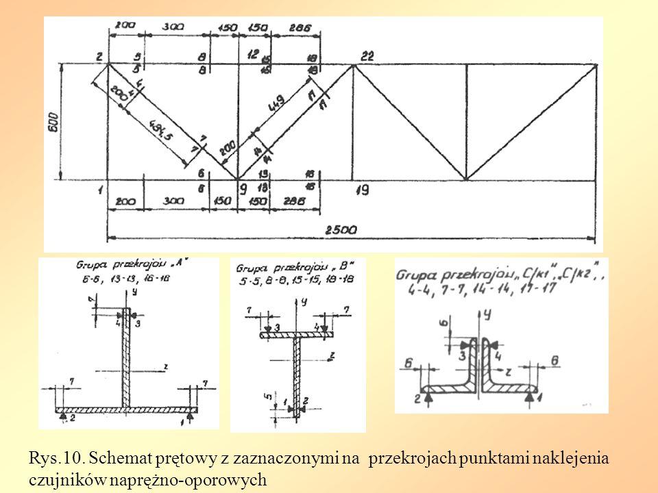Rys.10. Schemat prętowy z zaznaczonymi na przekrojach punktami naklejenia czujników naprężno-oporowych