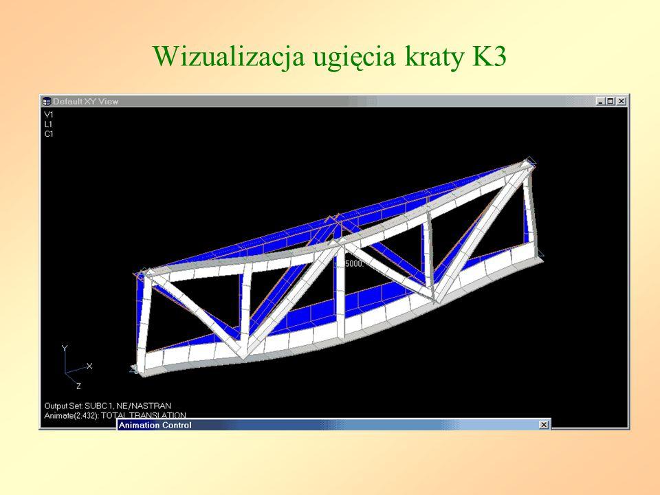 Wizualizacja ugięcia kraty K3