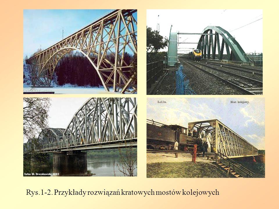 Rys.1-2. Przykłady rozwiązań kratowych mostów kolejowych